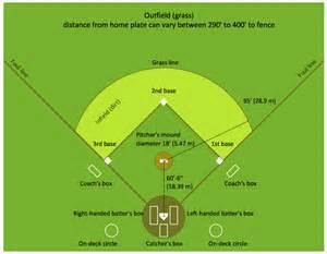 association football soccer field dimensions soccer