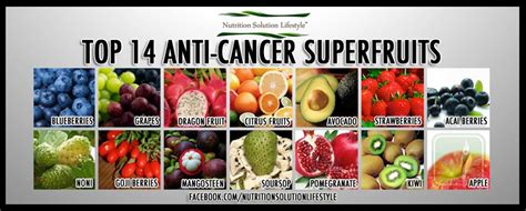 Altmedicine Detox Diet by Health Tomuch Us Just Another Site Part 258