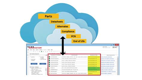 Component Engineer by Component Engineering Plm Solutions Enterprise Plm Software Aras
