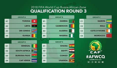 Calendrier Mondial 2018 Zone Afrique Eliminatoire Coupe Du Monde 2018 La Rdc Avec La Tunisie