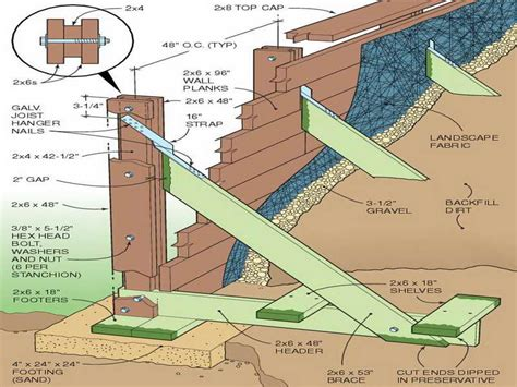 outdoor retaining wall drainage some ways to give the right drainage for your retaining wall