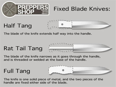 the best survival knife reviews 2017 what are the top
