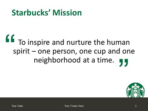 Starbucks Powerpoint Template Starbucks Powerpoint Template Presentationgo Com