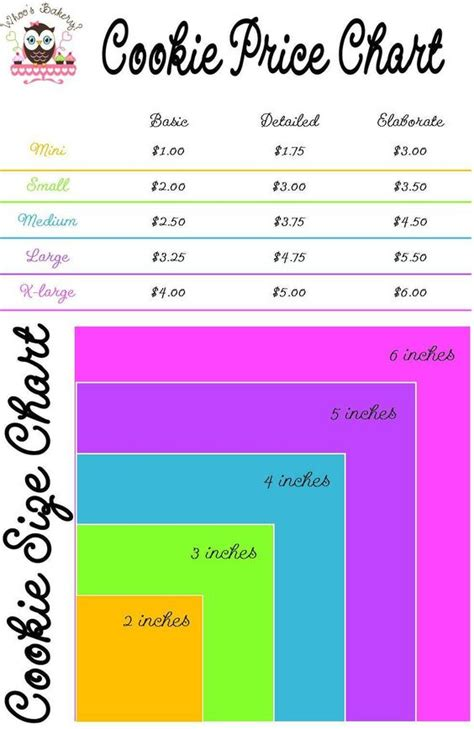 in color cookies in color price list another version of a cookie pricing chart helpful