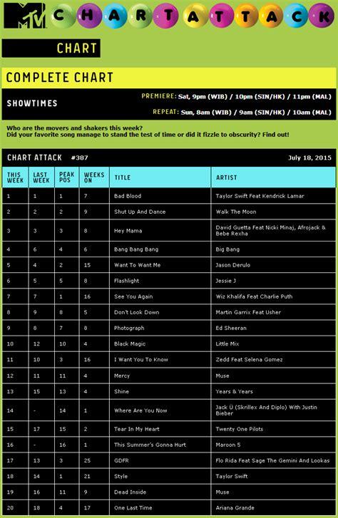 ed sheeran photograph mp3 download 320kbps mp3 top chart mtv asia chart attack top 15 singles