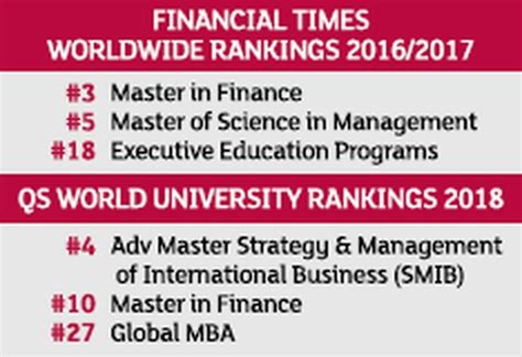Essec Global Mba Rankings by Essec Asia Pacific Essec Business School