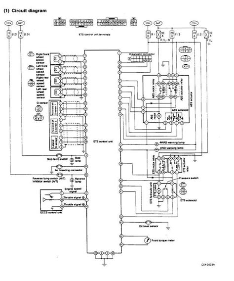 nissan skyline 34 wiring diagrams wiring diagram schemes