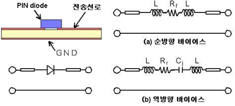 pin diode switching time pin diode switching time 28 images 1n4148 diode 1n4148