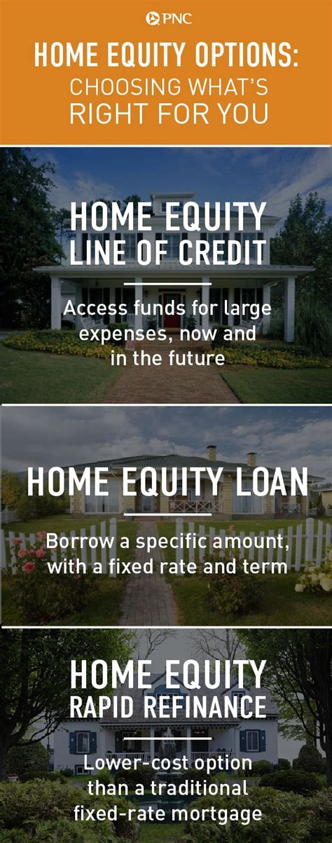 17 best ideas about home improvement loans on