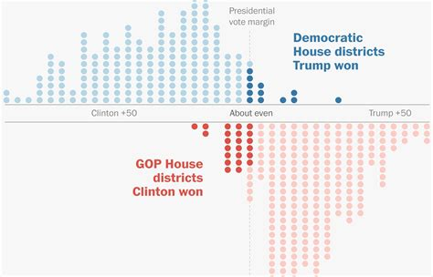Can Democrats Win The House by Analysis Can Democrats Win Back The House In 2018 It Ll