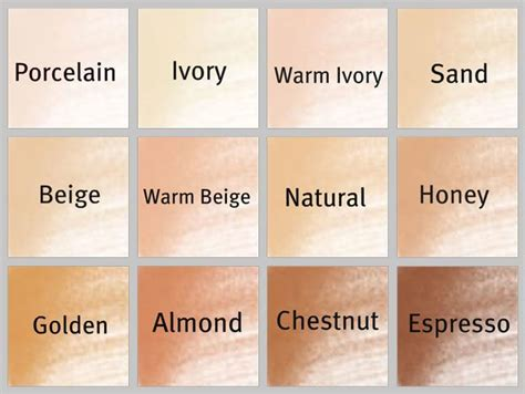 the natural tones from ivory to beige to taupe are a comprehensive guide to foundation for beginners