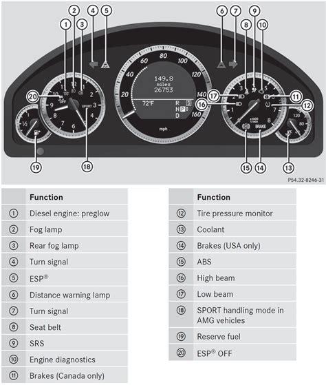 mercedes dashboard symbols mercedes sprinter dashboard lights meaning centralroots com