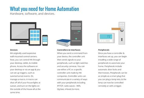 the 25 best ideas about best home automation on