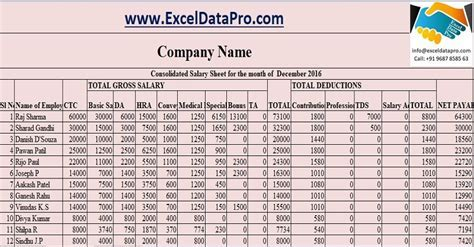 How To Make Salary Slip In Excel Free Download