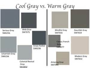 Crackle Paint Kitchen Cabinets by Pin Sherwin Williams Color Chart Paint Ajilbabcom Portal