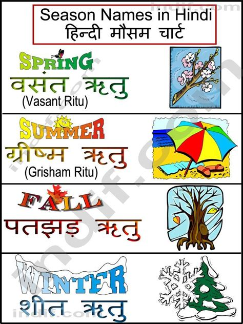 pattern making meaning in hindi 23 best india images on pinterest learn hindi