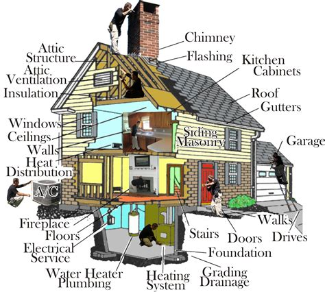 inspection services top notch home inspections