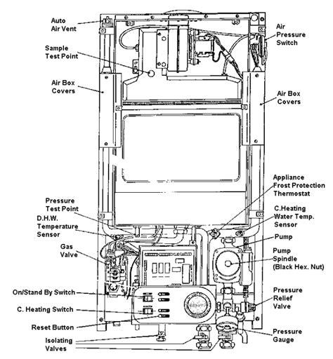 worcester boiler parts diagram grant boiler wiring diagram efcaviation