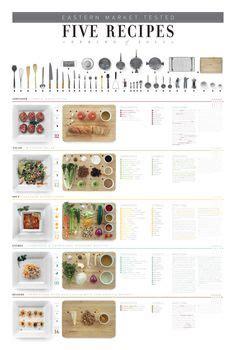 recipe layout pinterest idea board for rfg website on pinterest 117 pins