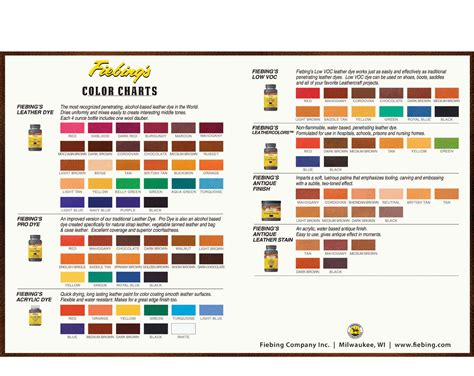 How To Color Leather by Fiebing Leather Dye Color Chart