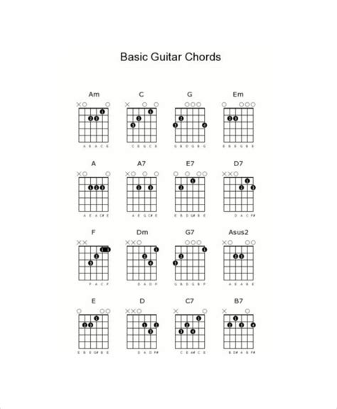 basic guitar chord chart template 7 free pdf documents
