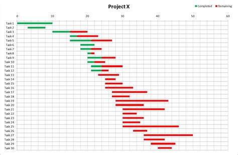 Excel Charts Templates gantt chart diagram excel template the business tools store
