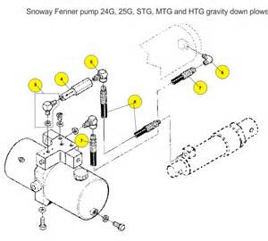 sno way snow plow wiring diagram quotes