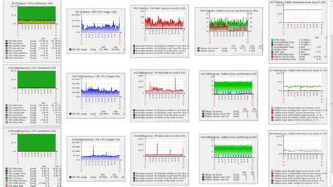 zabbix templates zabbix 2 2 proxy monitoring templates zabbix forums