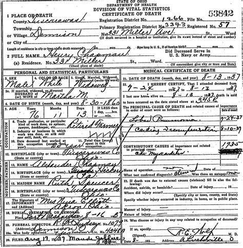 Pa Dept Of Vital Records Correct Birth Certificate Pa Vital Records Birth Certificates Records Autos Post