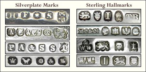 antique gold and silver hallmarks a visual guide books silver spoon makers hallmarks explained date