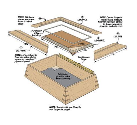 contoured keepsake box woodsmith plans