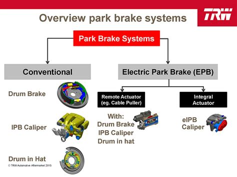emergency vehicle wiring diagram electrical and
