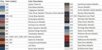 Bmw Color Codes If You No Find Color Or Not How To Find Your Car