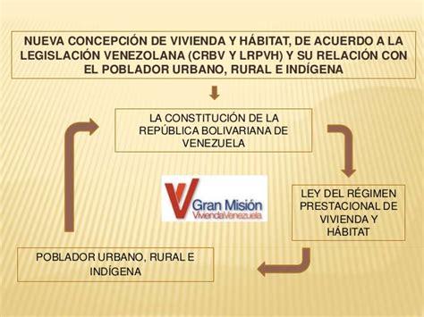 nueva ley de vivienda y hbitat lvh lrpvh en venezuela el h 193 bitat como derecho humano