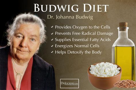 Detox From Budwig Diet by Top 10 Cancer Treatments Drjockers