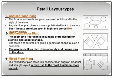 Retail Layout Types | types of floor plans in retail thefloors co