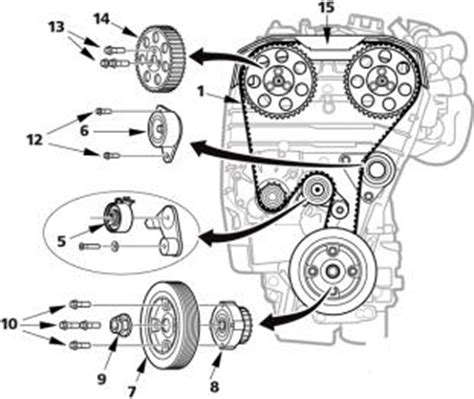 volvo s80 timing belt replacement sensor location 2002 volvo v70 get free image about
