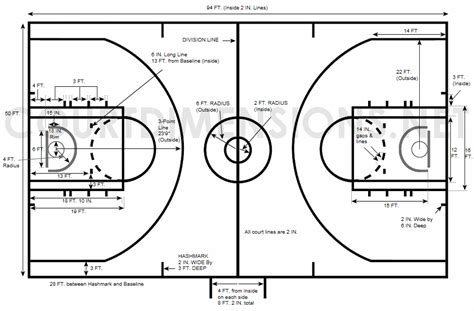 basketball measurements basketball court dimensions measurements