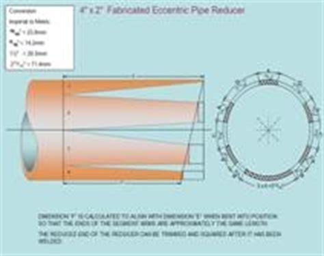 pipe cutting template