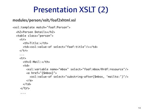 xslt select pattern creating a resource type with apache lenya 2 0