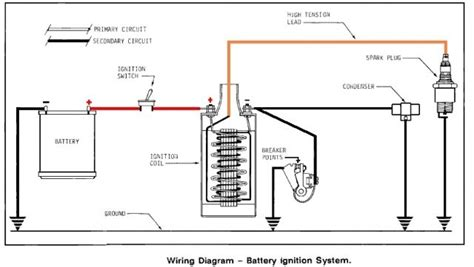 ignition coil wiring diagram manual chevy ignition coil