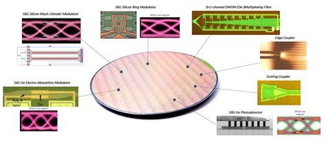 postdoc position photonic integrated circuits imec enhances 50gb s silicon photonics