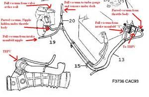 saab 2000 9 5 engine diagram saab get free image about wiring diagram