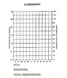 temperature line graph template a letter to a friend