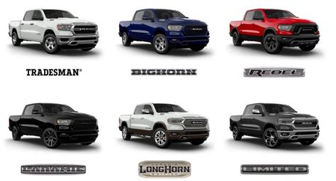 All the Flavors of the 2019 Ram 1500: Which One Is Your