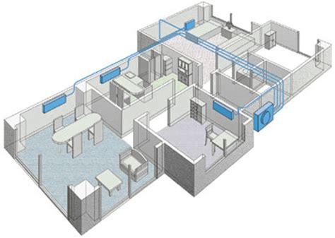 io e te nell appartamento schema di un impianto di condizionamento quale e lo