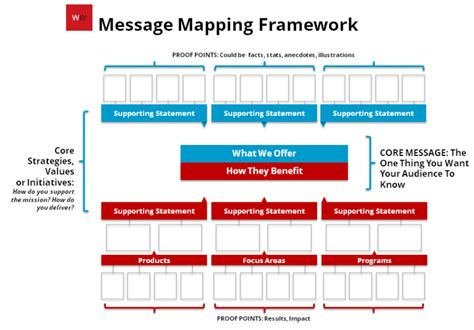 image gallery message mapping