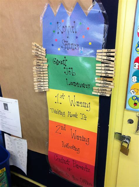 Behaviour Modification Classroom Management by Behavior Modification Chart From A 2nd Grade Classroom In