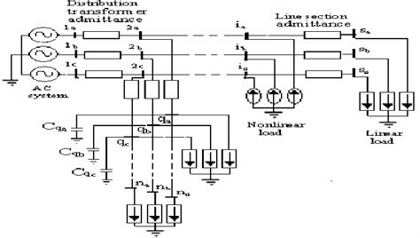 capacitor shunt resistance shunt capacitor admittance 28 images image impedance lecture 09 transmission lines lecture