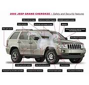 Jeep Commander Safety  2017 2018 Best Cars Reviews